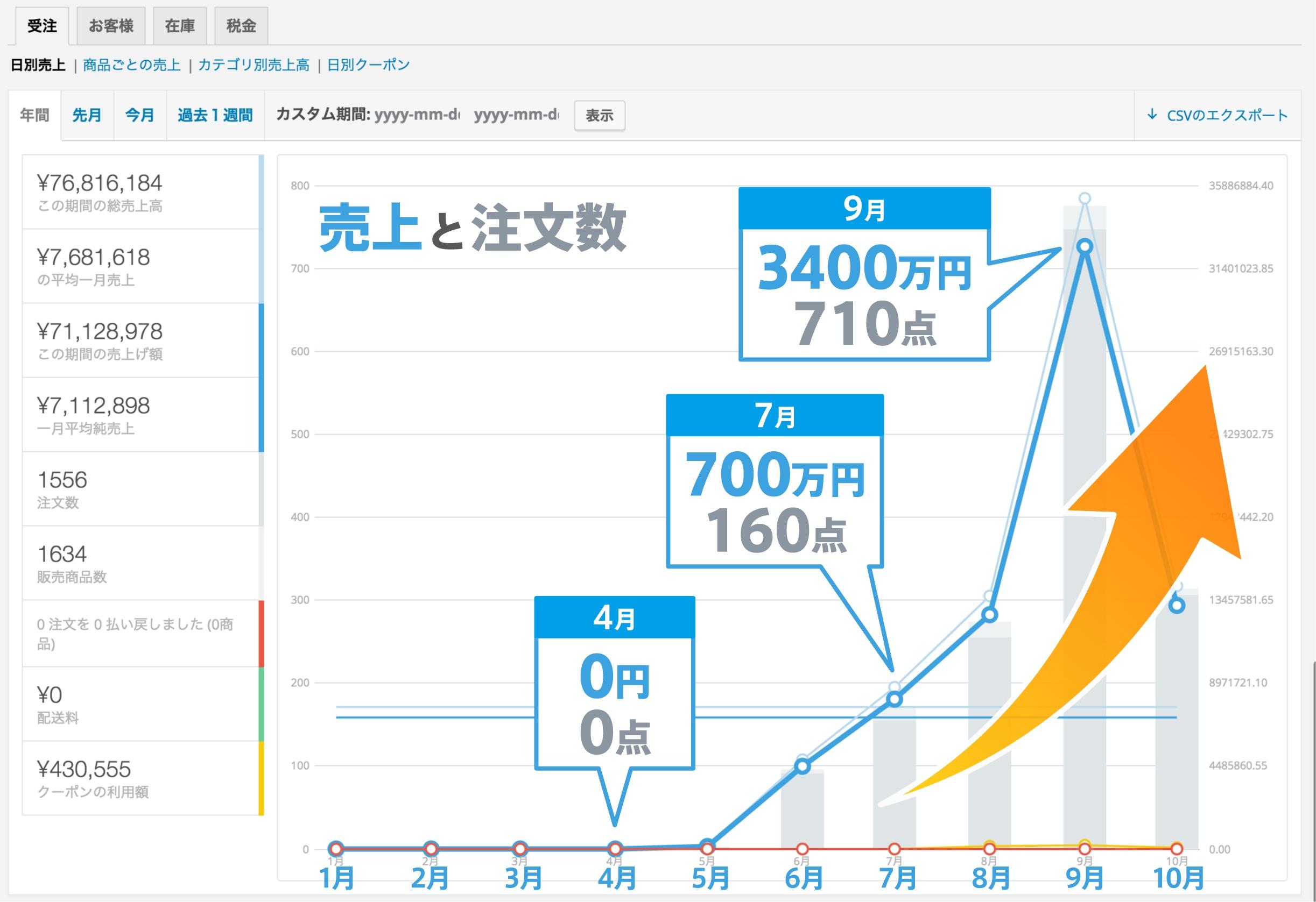 Graph-_3_ (1).jpg