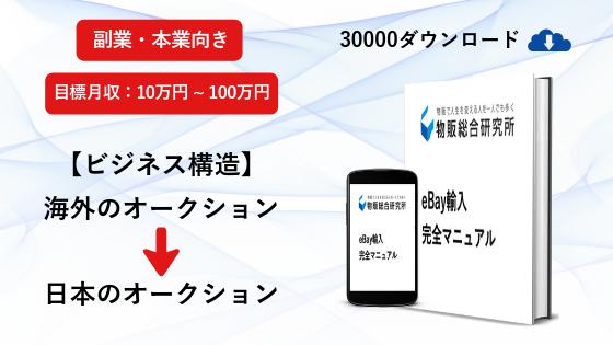 eBay輸入完全マニュアル ポップアップバナー